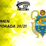 Así ha visto la prensa deportiva tinerfeña la temporada 20-21 del CB Canarias