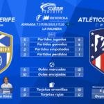 Previa del UDG Tenerife – Atlético de Madrid (7ªJ.- Primera Iberdrola)
