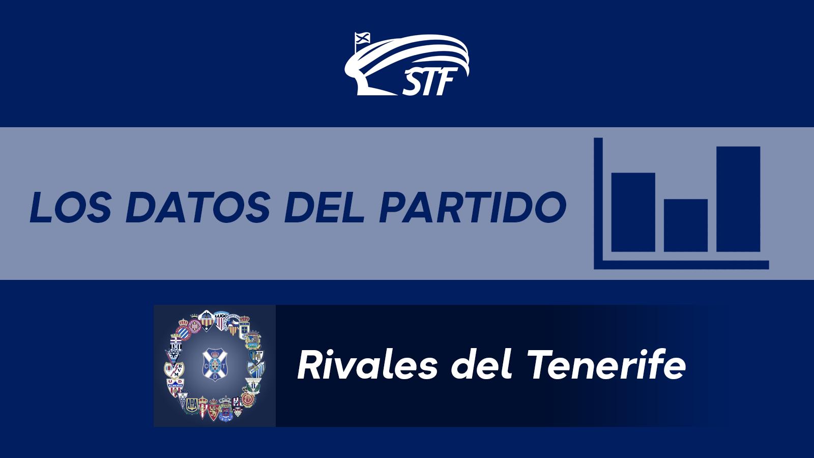 Los datos y curiosidades del CD Tenerife 2-1 SD Amorebieta